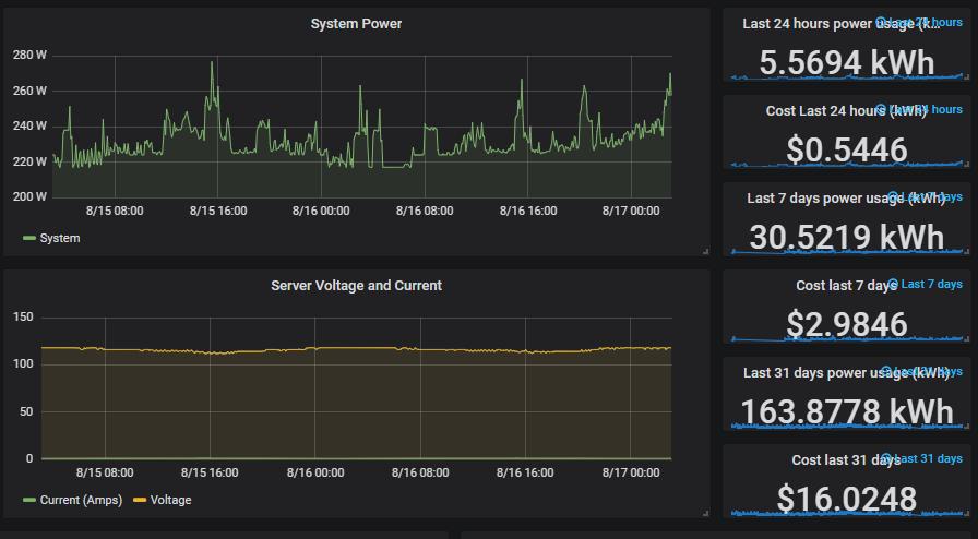 My Unraid Home Server Setup